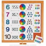 Apprendre à compter de 6 à 10