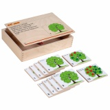 Apple tree counting set