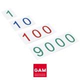 Grandes cartes des symboles en plastique : 1-9000