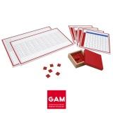 Tables de mémorisation de l'addition