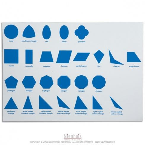 Carte de contrôle du cabinet de géométrie en anglais