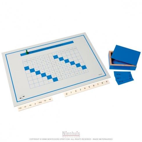 Tableau de calcul de poids - Montessori Spirit