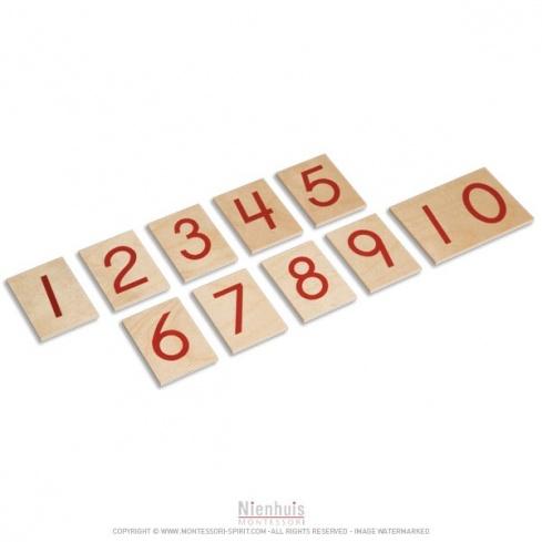 Chiffres imprimés (symboles) : version US
