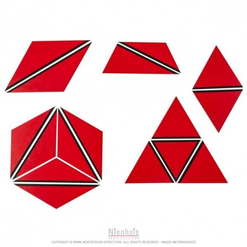 Ensemble des triangles constructeurs : rouges