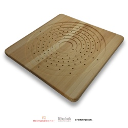 The ETC® Atom Board